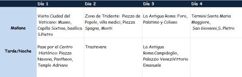 Planning-Roma